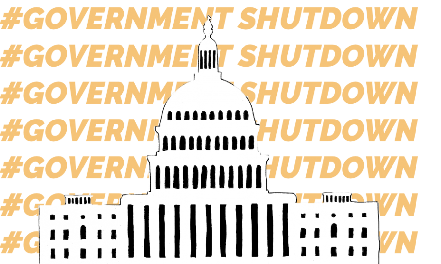 #Government Shutdown
