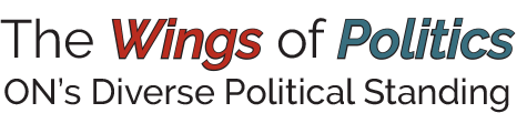 The Wings of Politics ON's Diverse Political Standing