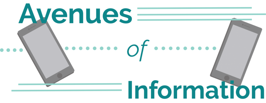 Avenues+of+Information