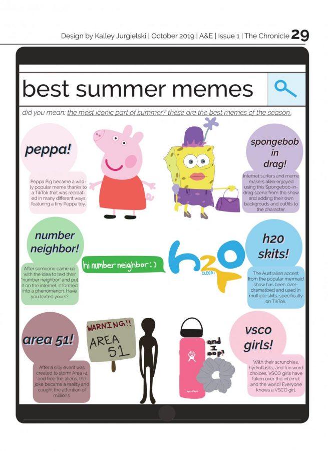 Best Summer Memes